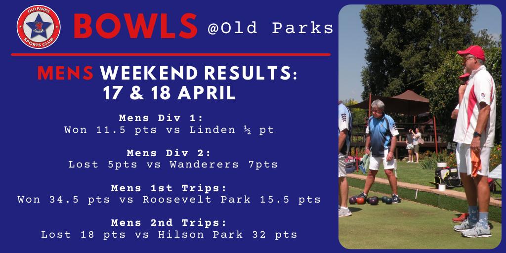 Old Parks Mens Bowls Results