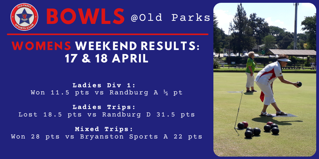 Old Parks Womens Bowls Results